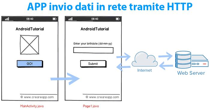 collegare app per Java datazione Royal Winton grimwades piastre